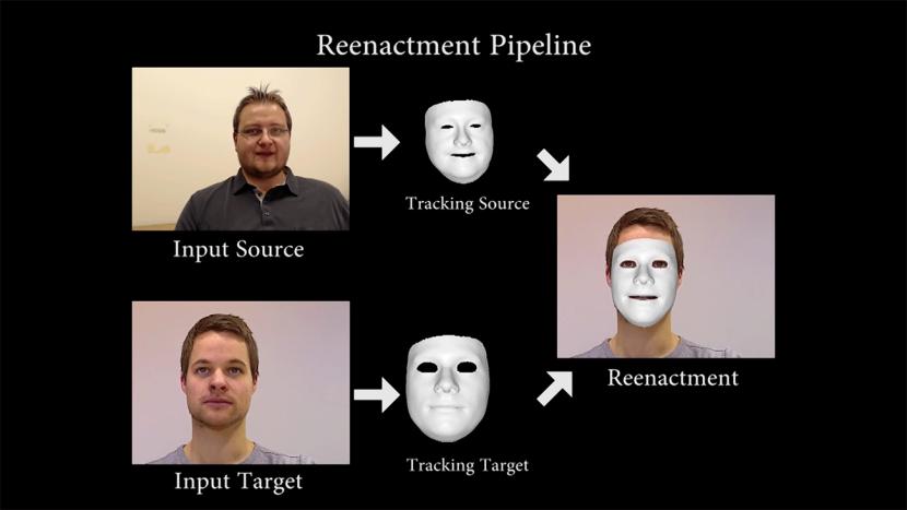 So funktionieren Deepfake-Videos